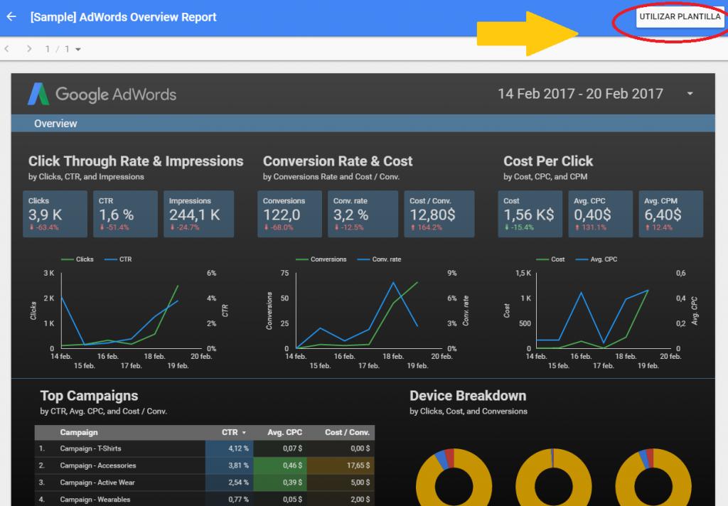 Ejemplo de Plantilla de Informe que nos ofrece Google Data Studio